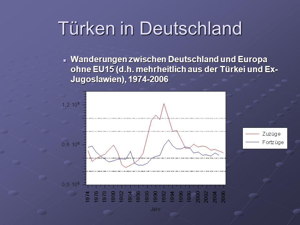 Türken in Deutschland Wanderungen zwischen Deutschland und Europa ohne EU15 (d.h. mehrheitlich aus der Türkei und Ex- Jugoslawien), 1974-2006 Wanderun