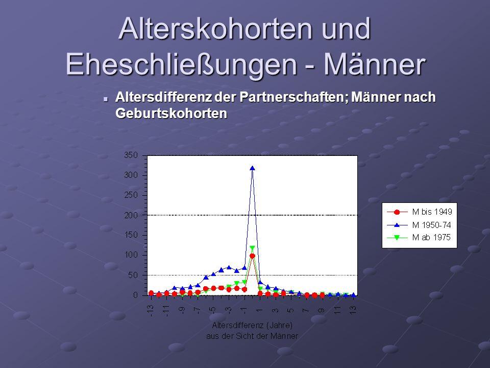 Alterskohorten und Eheschließungen - Männer Altersdifferenz der Partnerschaften; Männer nach Geburtskohorten Altersdifferenz der Partnerschaften; Männ
