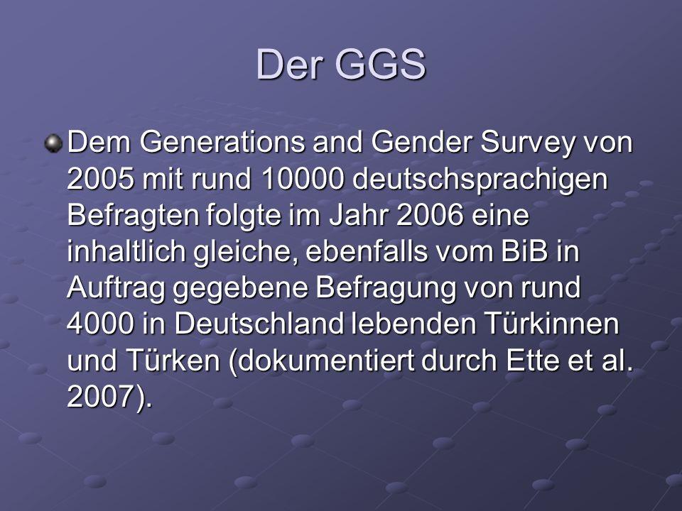 Der GGS Dem Generations and Gender Survey von 2005 mit rund 10000 deutschsprachigen Befragten folgte im Jahr 2006 eine inhaltlich gleiche, ebenfalls v