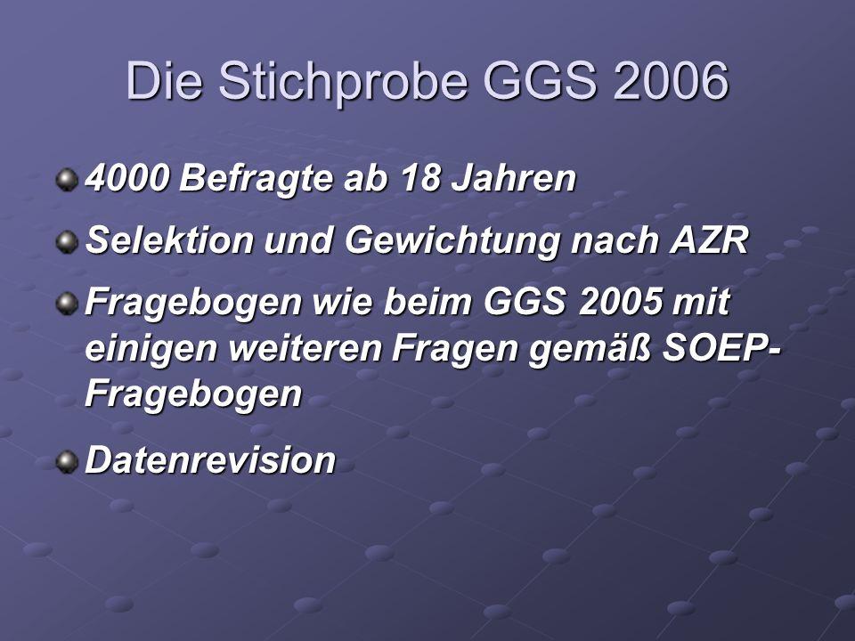 Die Stichprobe GGS 2006 4000 Befragte ab 18 Jahren Selektion und Gewichtung nach AZR Fragebogen wie beim GGS 2005 mit einigen weiteren Fragen gemäß SO
