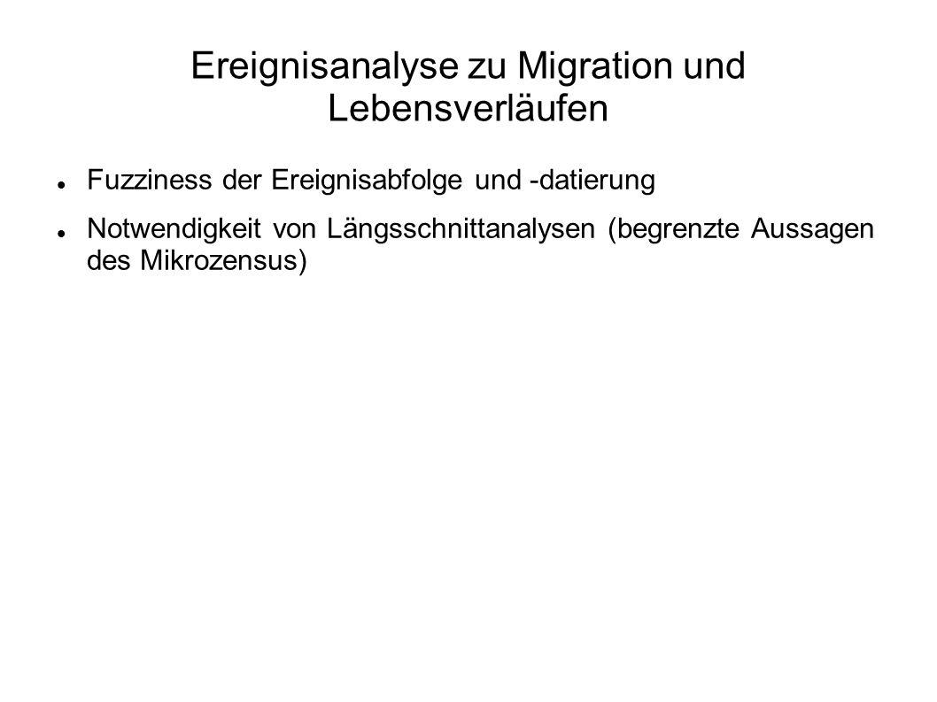 Ereignisanalyse zu Migration und Lebensverläufen Fuzziness der Ereignisabfolge und -datierung Notwendigkeit von Längsschnittanalysen (begrenzte Aussag