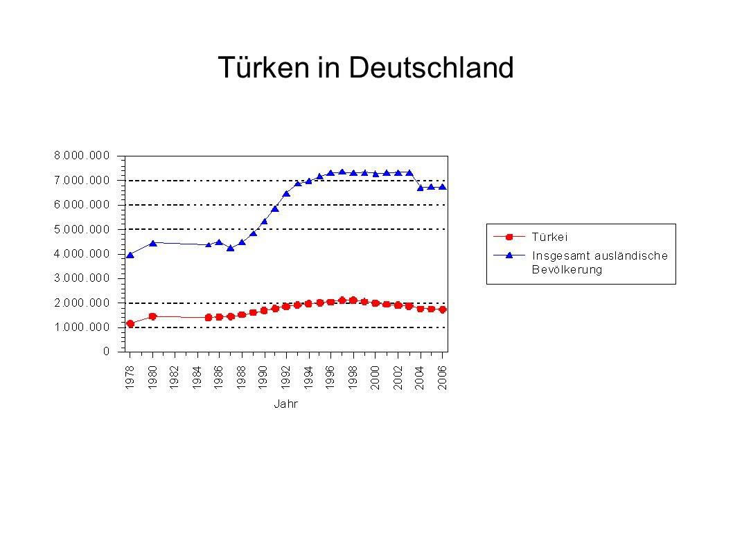 Türken in Deutschland
