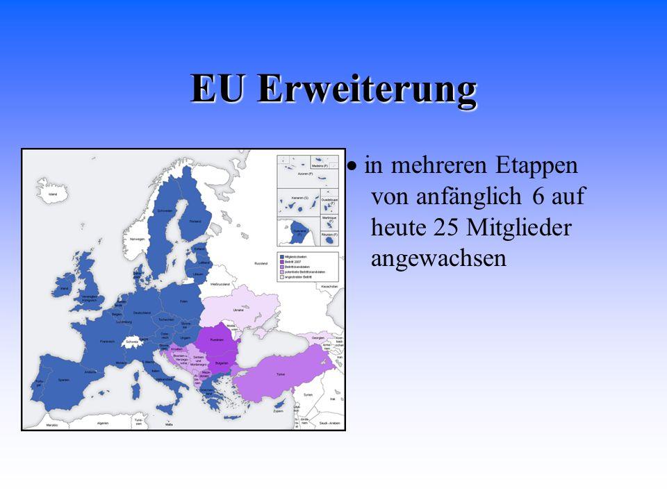 EU Erweiterung in mehreren Etappen von anfänglich 6 auf heute 25 Mitglieder angewachsen