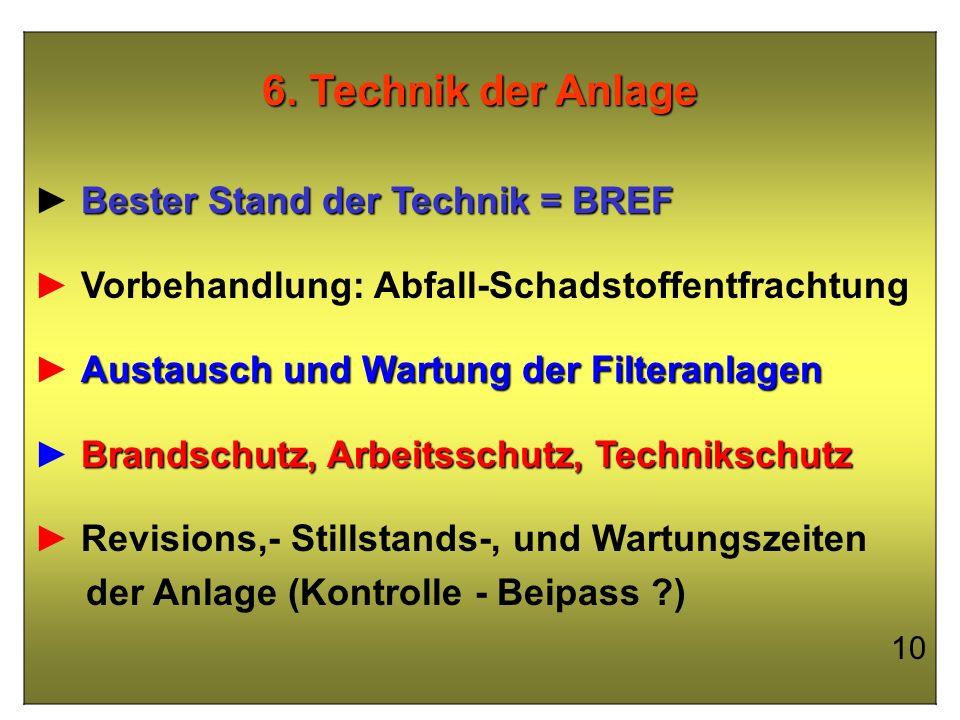 6. Technik der Anlage Bester Stand der Technik = BREF Vorbehandlung: Abfall-Schadstoffentfrachtung Austausch und Wartung der Filteranlagen Brandschutz