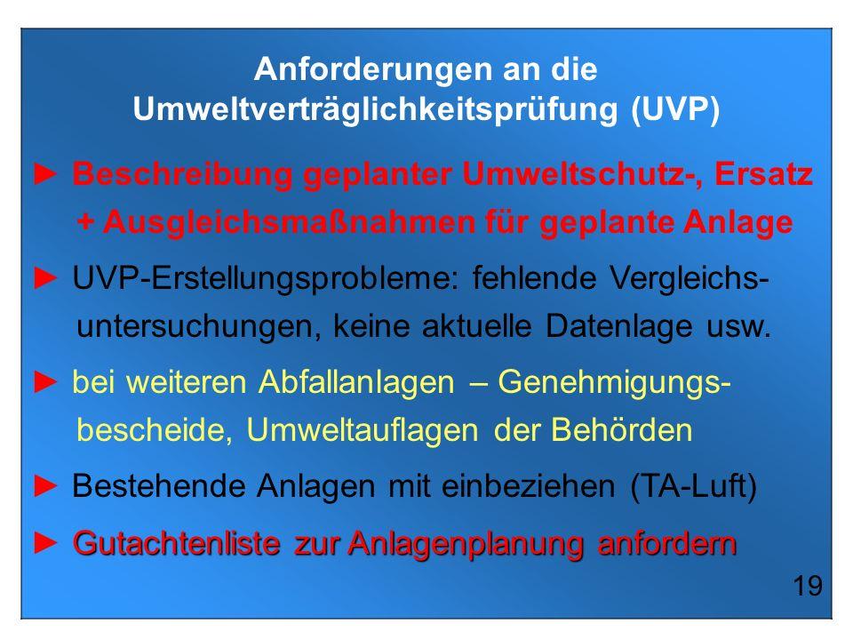 Anforderungen an die Umweltverträglichkeitsprüfung (UVP) Beschreibung geplanter Umweltschutz-, Ersatz + Ausgleichsmaßnahmen für geplante Anlage UVP-Er