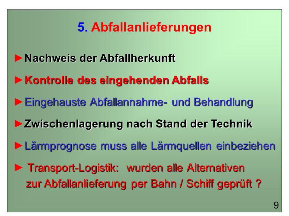 5. Abfallanlieferungen Nachweis der Abfallherkunft Kontrolle des eingehenden Abfalls Eingehauste Abfallannahme- und Behandlung Zwischenlagerung nach S