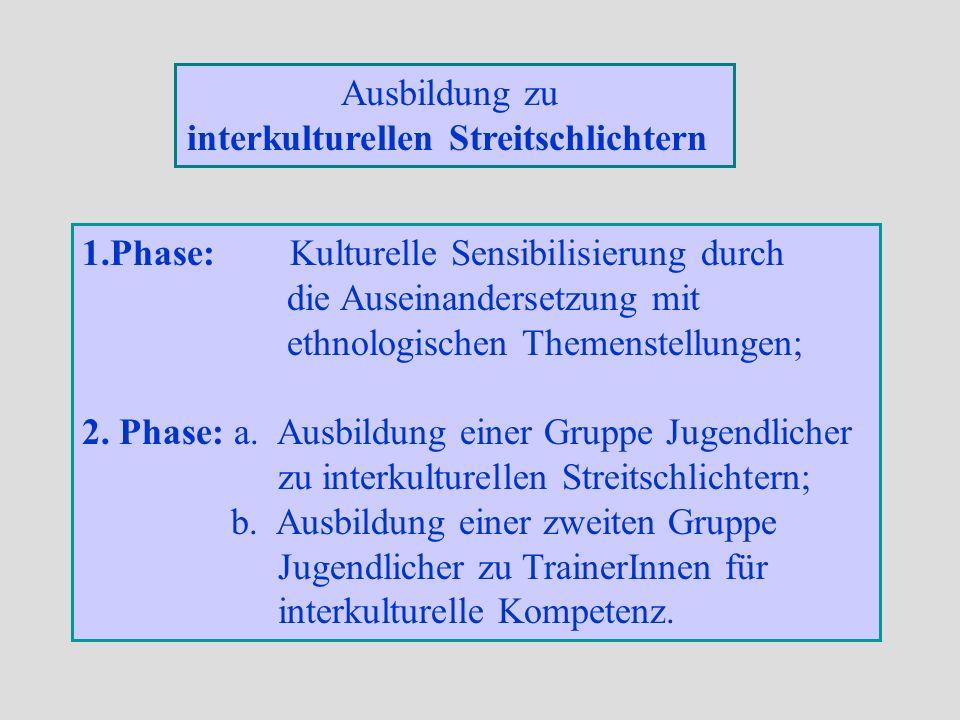 Ausbildung zu interkulturellen Streitschlichtern 1.Phase: Kulturelle Sensibilisierung durch die Auseinandersetzung mit ethnologischen Themenstellungen; 2.