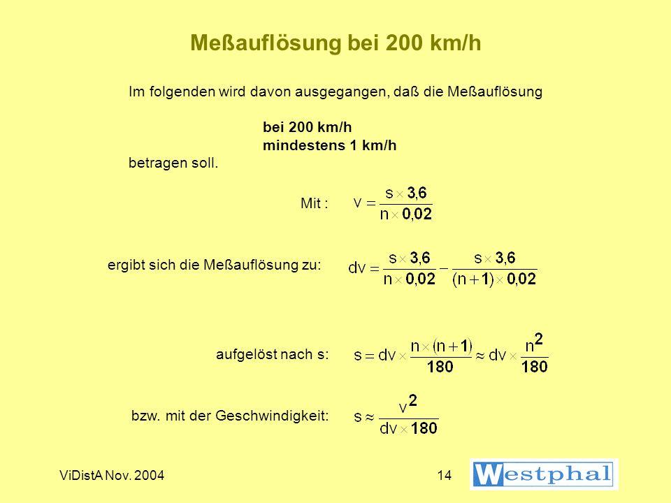 ViDistA Nov. 200413 Vorgabe Meßauflösung Fazit: Mit einer x-fachen Verlängerung der Nachfahrlänge ergibt sich auch die Anzahl der Zeitschritte x-fach.
