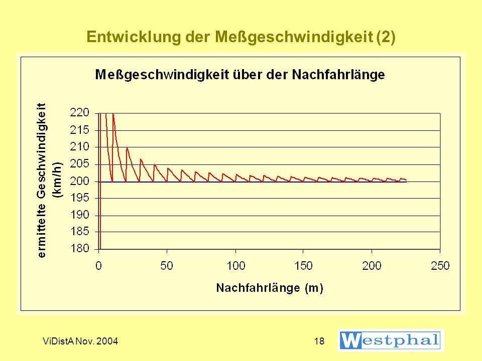 ViDistA Nov. 200417 Entwicklung der Meßgeschwindigkeit (1)