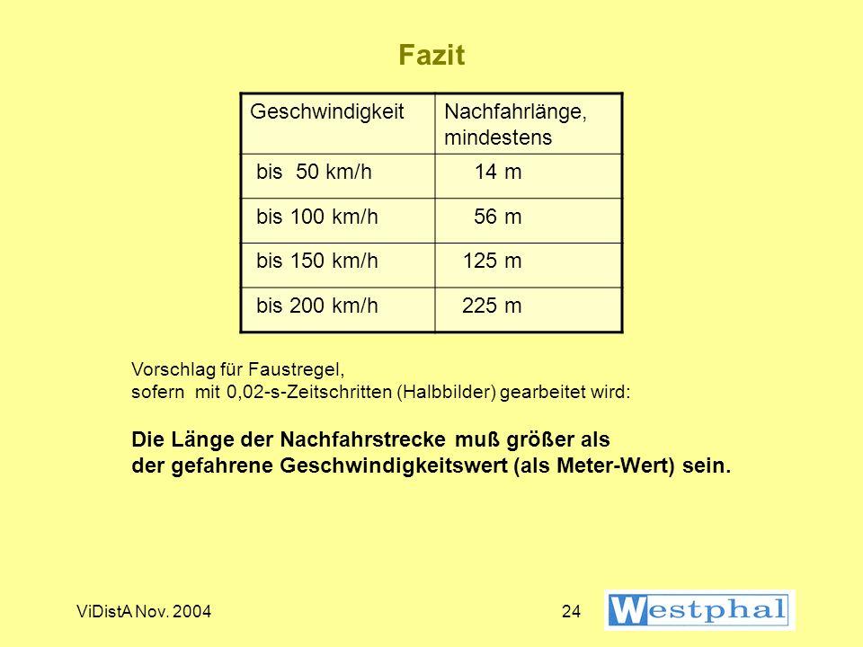 ViDistA Nov. 200423 Entwicklung der Meßgeschwindigkeit (7)