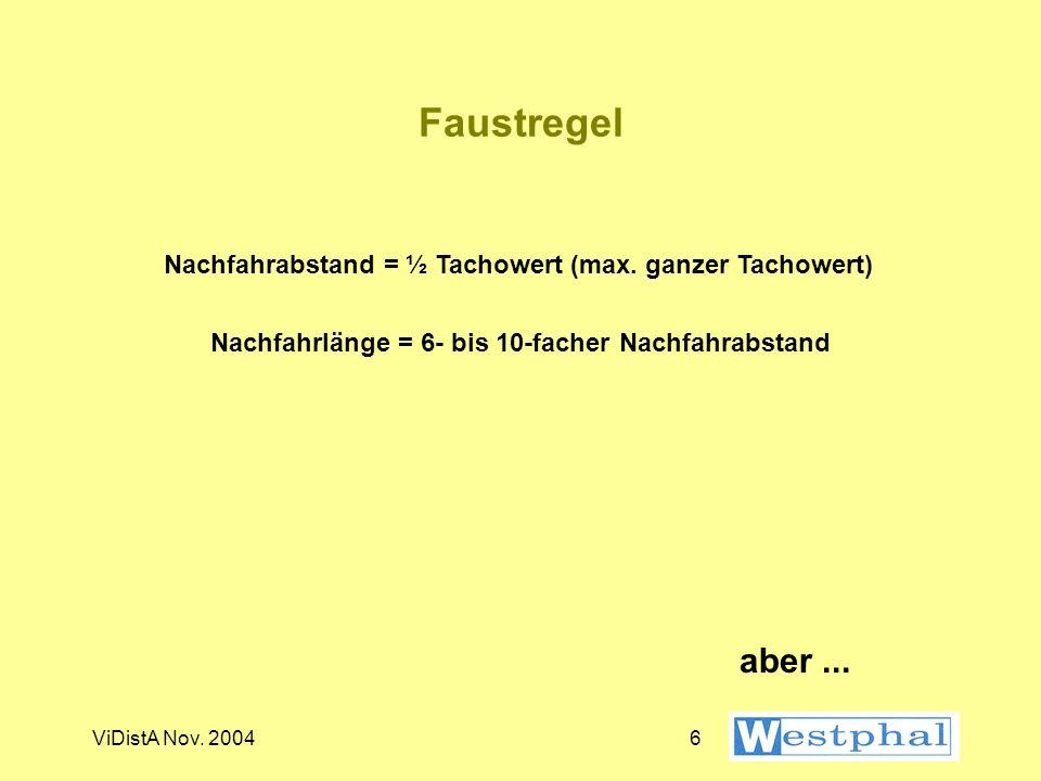 ViDistA Nov.20046 Faustregel Nachfahrabstand = ½ Tachowert (max.
