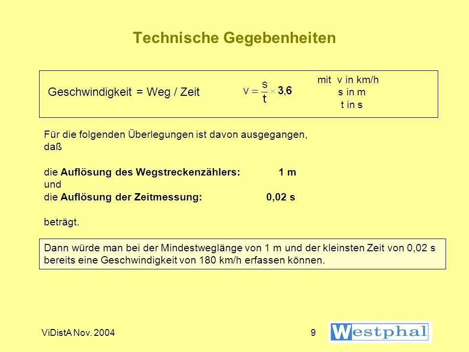 ViDistA Nov. 200419 Entwicklung der Meßgeschwindigkeit (3)