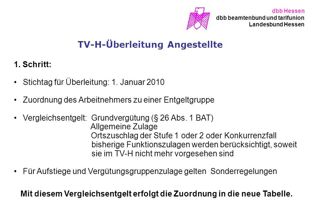 TV-H-Überleitung Angestellte Stichtag für Überleitung: 1. Januar 2010 Zuordnung des Arbeitnehmers zu einer Entgeltgruppe Vergleichsentgelt: Grundvergü