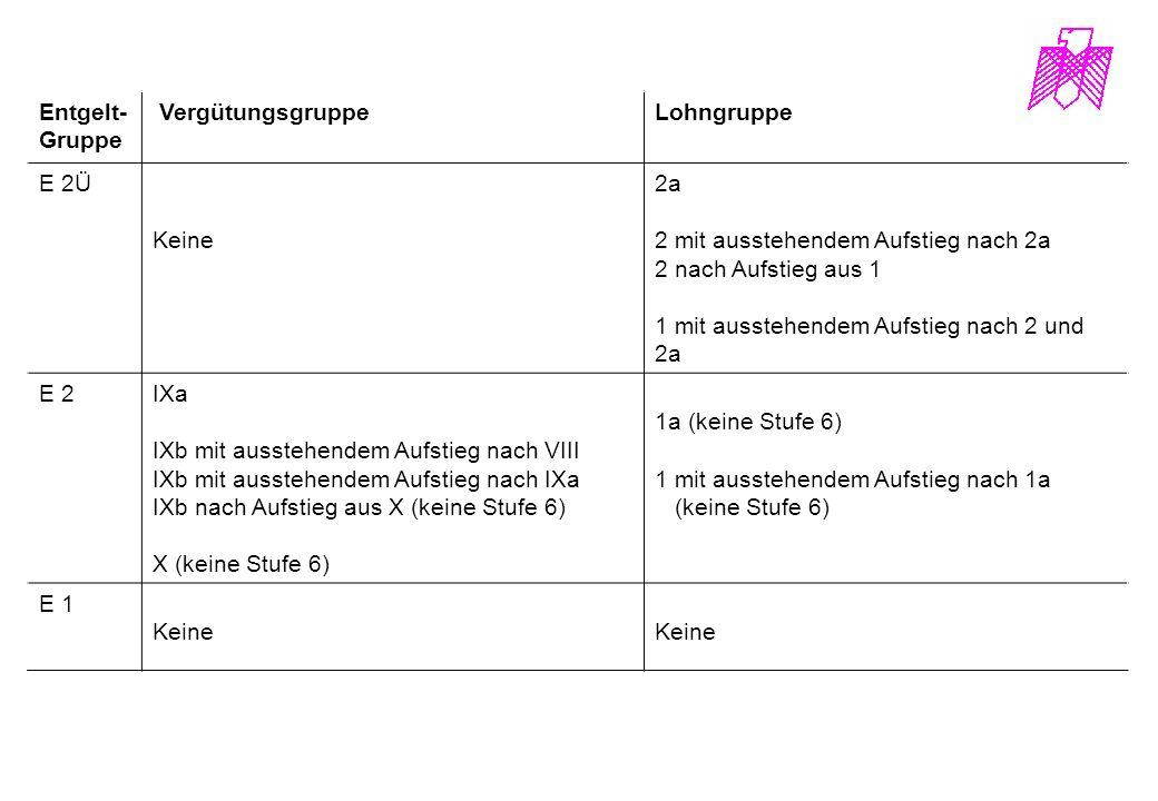 Entgelt- Gruppe VergütungsgruppeLohngruppe E 2Ü Keine 2a 2 mit ausstehendem Aufstieg nach 2a 2 nach Aufstieg aus 1 1 mit ausstehendem Aufstieg nach 2