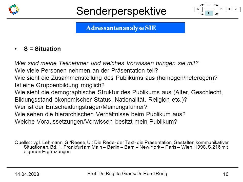 Senderperspektive K E S IK Z 14.04.2008 Prof. Dr. Brigitte Grass/Dr. Horst Rörig 10 S = Situation Wer sind meine Teilnehmer und welches Vorwissen brin