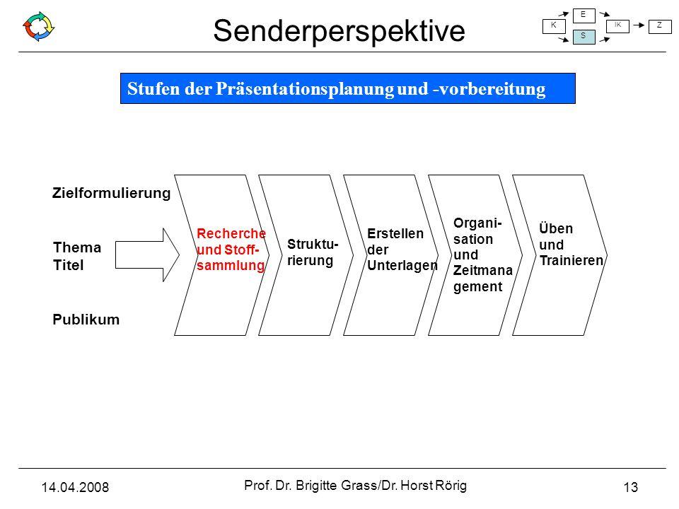 Senderperspektive K E S IK Z 14.04.2008 Prof. Dr. Brigitte Grass/Dr. Horst Rörig 13 Organi- sation und Zeitmana gement Erstellen der Unterlagen Strukt