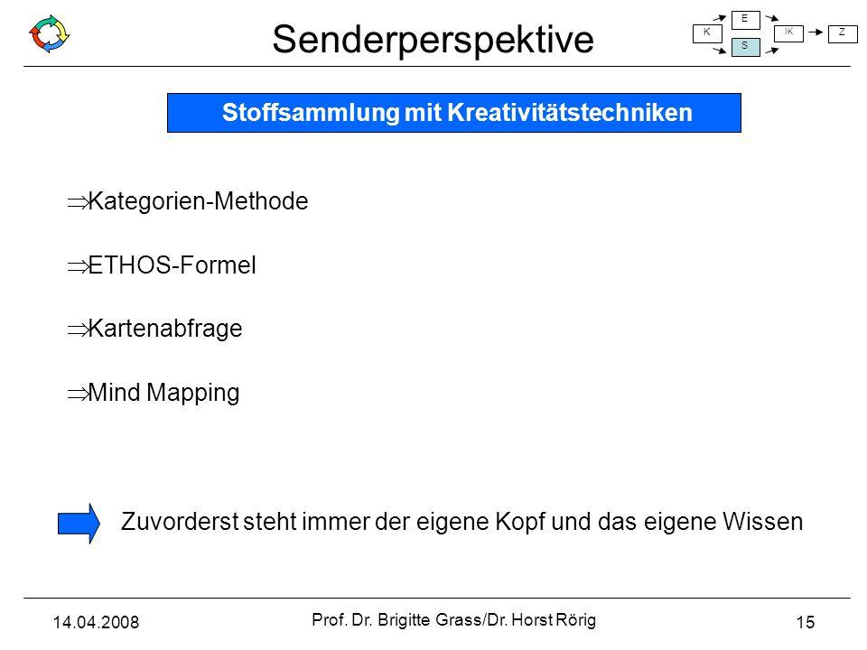 Senderperspektive K E S IK Z 14.04.2008 Prof. Dr. Brigitte Grass/Dr. Horst Rörig 15 Kategorien-Methode ETHOS-Formel Kartenabfrage Mind Mapping Stoffsa