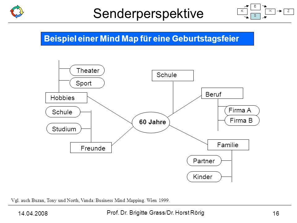 Senderperspektive K E S IK Z 14.04.2008 Prof. Dr. Brigitte Grass/Dr. Horst Rörig 16 Vgl. auch Buzan, Tony und North, Vanda: Business Mind Mapping. Wie