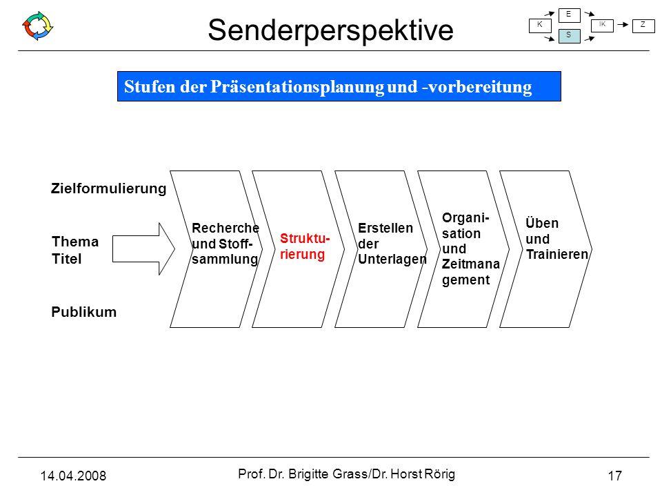 Senderperspektive K E S IK Z 14.04.2008 Prof. Dr. Brigitte Grass/Dr. Horst Rörig 17 Organi- sation und Zeitmana gement Erstellen der Unterlagen Strukt