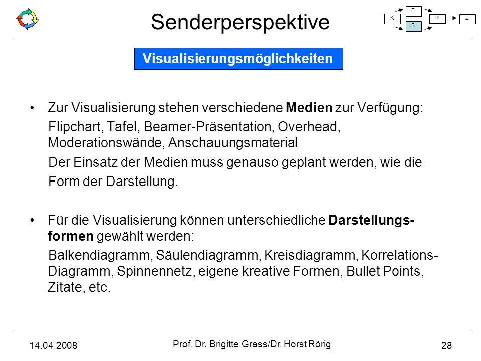 Senderperspektive K E S IK Z 14.04.2008 Prof. Dr. Brigitte Grass/Dr. Horst Rörig 28 Zur Visualisierung stehen verschiedene Medien zur Verfügung: Flipc
