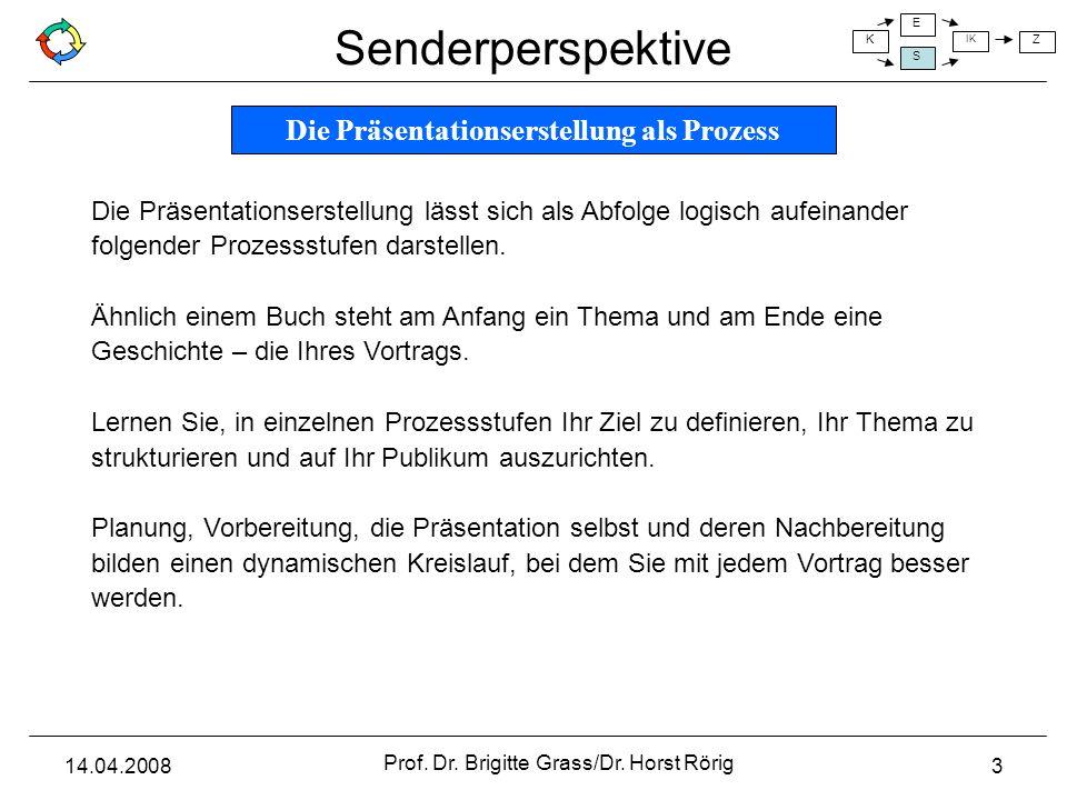 Senderperspektive K E S IK Z 14.04.2008 Prof. Dr. Brigitte Grass/Dr. Horst Rörig 3 Die Präsentationserstellung lässt sich als Abfolge logisch aufeinan