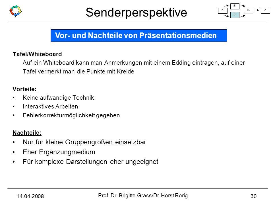 Senderperspektive K E S IK Z 14.04.2008 Prof. Dr. Brigitte Grass/Dr. Horst Rörig 30 Tafel/Whiteboard Auf ein Whiteboard kann man Anmerkungen mit einem