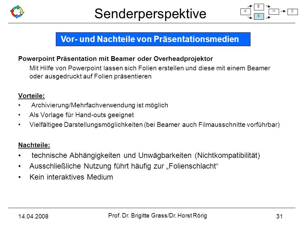Senderperspektive K E S IK Z 14.04.2008 Prof. Dr. Brigitte Grass/Dr. Horst Rörig 31 Powerpoint Präsentation mit Beamer oder Overheadprojektor Mit Hilf