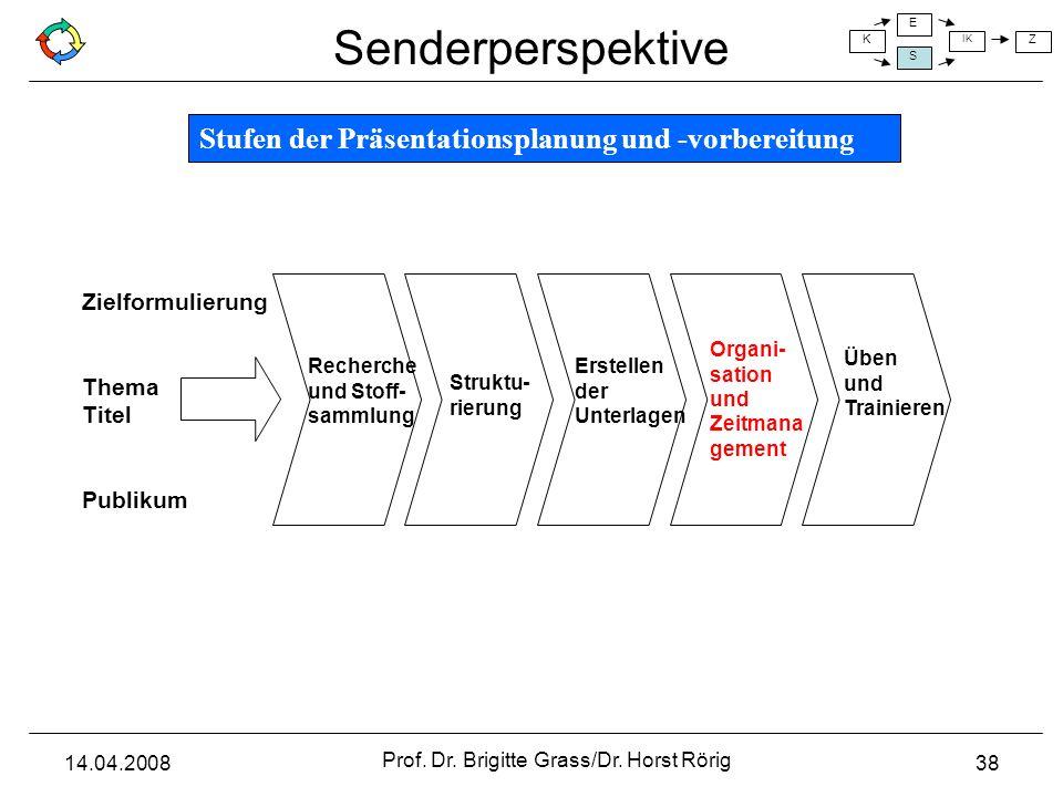 Senderperspektive K E S IK Z 14.04.2008 Prof. Dr. Brigitte Grass/Dr. Horst Rörig 38 Organi- sation und Zeitmana gement Erstellen der Unterlagen Strukt