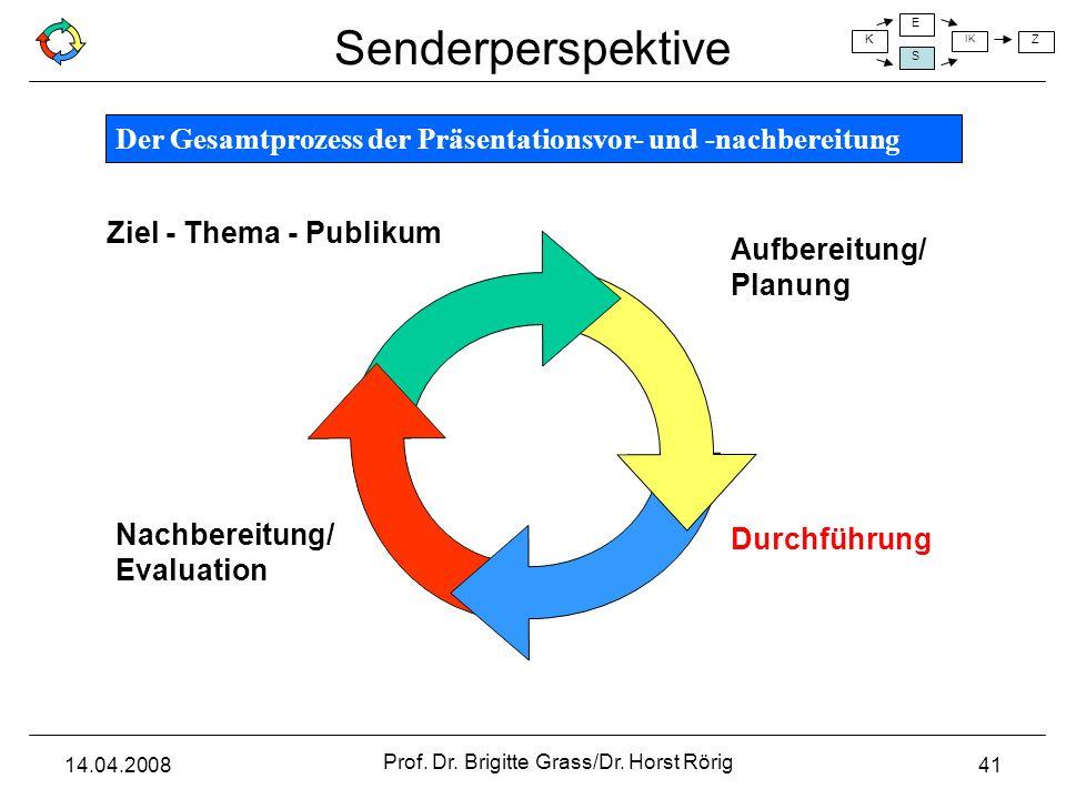 Senderperspektive K E S IK Z 14.04.2008 Prof. Dr. Brigitte Grass/Dr. Horst Rörig 41 Ziel - Thema - Publikum Aufbereitung/ Planung Durchführung Nachber