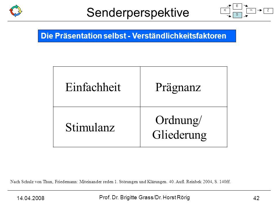 Senderperspektive K E S IK Z 14.04.2008 Prof. Dr. Brigitte Grass/Dr. Horst Rörig 42 Nach Schulz von Thun, Friedemann: Miteinander reden 1. Störungen u