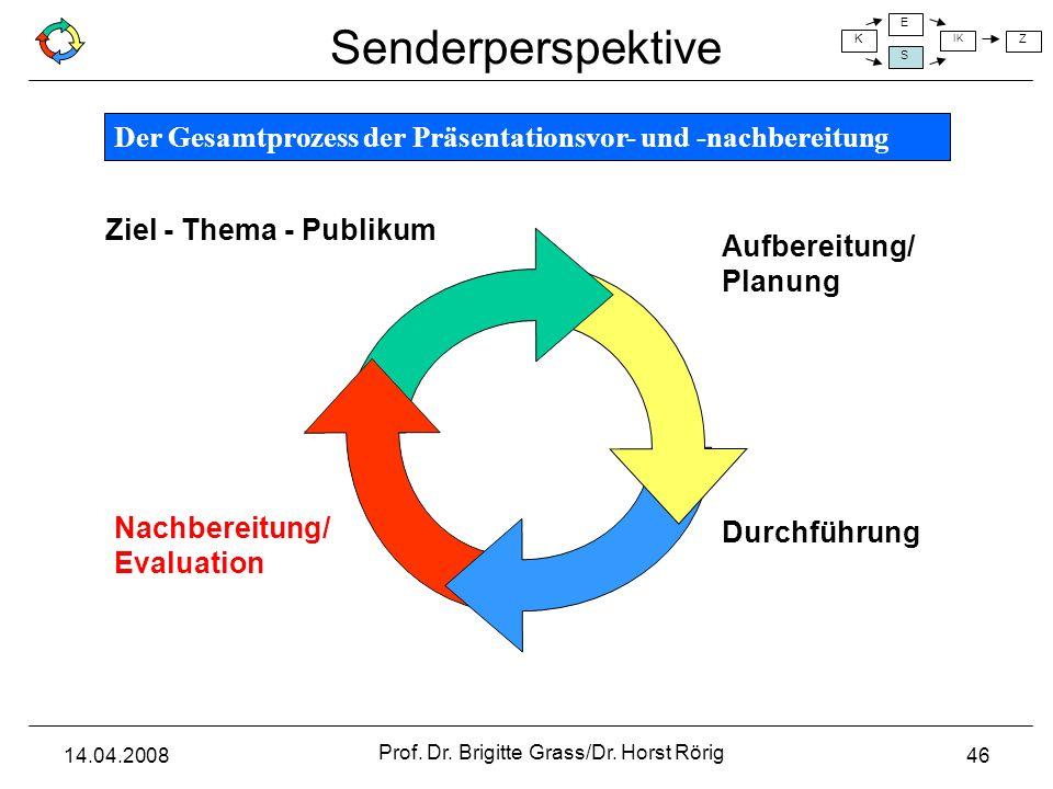 Senderperspektive K E S IK Z 14.04.2008 Prof. Dr. Brigitte Grass/Dr. Horst Rörig 46 Ziel - Thema - Publikum Aufbereitung/ Planung Durchführung Nachber