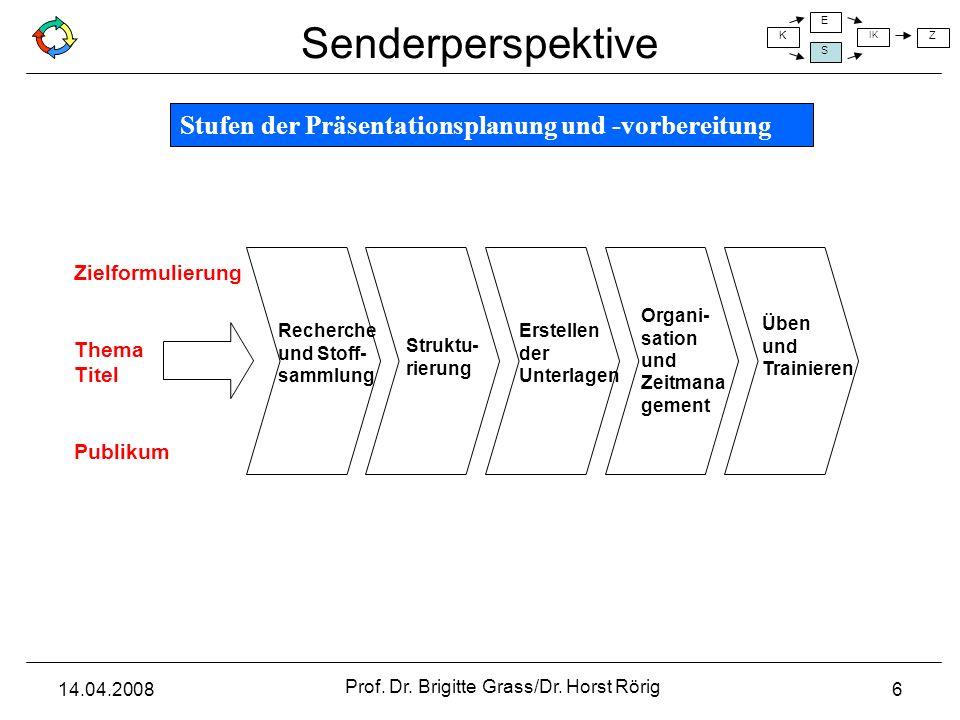 Senderperspektive K E S IK Z 14.04.2008 Prof. Dr. Brigitte Grass/Dr. Horst Rörig 6 Organi- sation und Zeitmana gement Erstellen der Unterlagen Struktu
