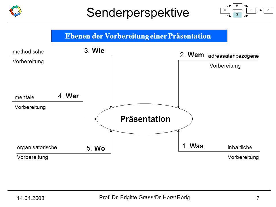 Senderperspektive K E S IK Z 14.04.2008 Prof. Dr. Brigitte Grass/Dr. Horst Rörig 7 Präsentation methodische Vorbereitung mentale Vorbereitung organisa