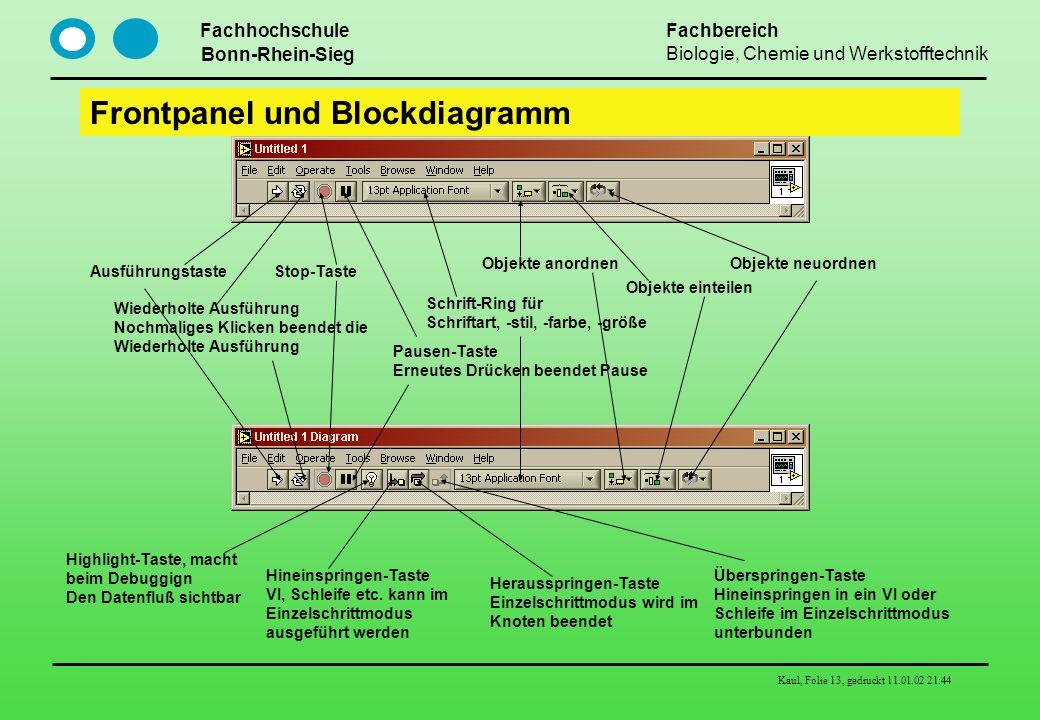 Fachhochschule Bonn-Rhein-Sieg Fachbereich Biologie, Chemie und Werkstofftechnik Kaul, Folie 13, gedruckt 11.01.02 21:44 Frontpanel und Blockdiagramm