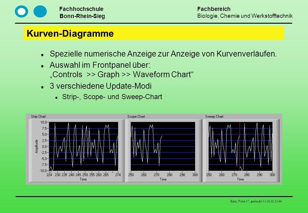 Fachhochschule Bonn-Rhein-Sieg Fachbereich Biologie, Chemie und Werkstofftechnik Kaul, Folie 37, gedruckt 11.01.02 21:44 Kurven-Diagramme Spezielle nu