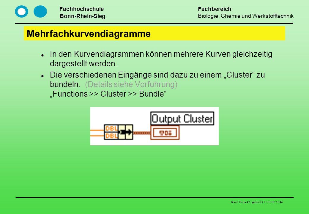Fachhochschule Bonn-Rhein-Sieg Fachbereich Biologie, Chemie und Werkstofftechnik Kaul, Folie 42, gedruckt 11.01.02 21:44 Mehrfachkurvendiagramme In de