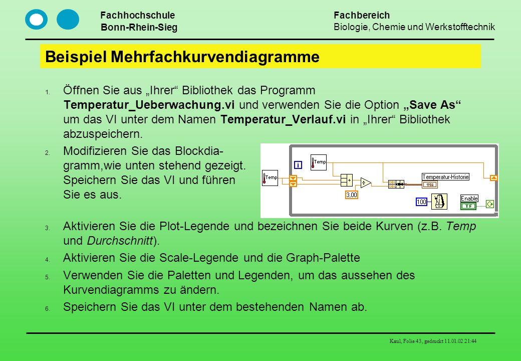 Fachhochschule Bonn-Rhein-Sieg Fachbereich Biologie, Chemie und Werkstofftechnik Kaul, Folie 43, gedruckt 11.01.02 21:44 Beispiel Mehrfachkurvendiagra