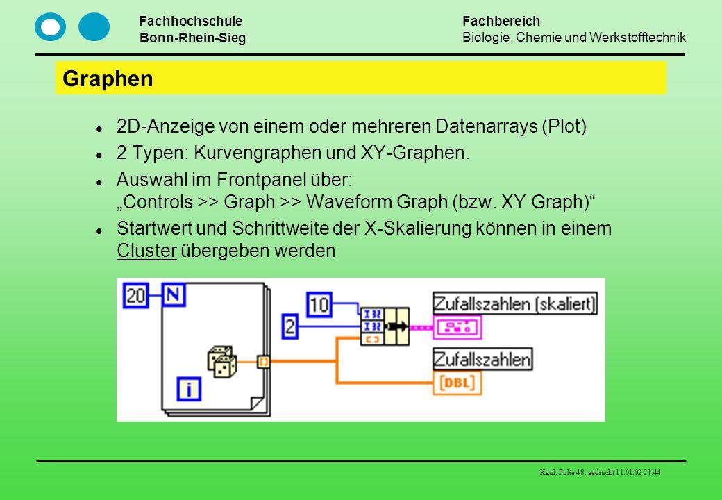 Fachhochschule Bonn-Rhein-Sieg Fachbereich Biologie, Chemie und Werkstofftechnik Kaul, Folie 48, gedruckt 11.01.02 21:44 Graphen 2D-Anzeige von einem