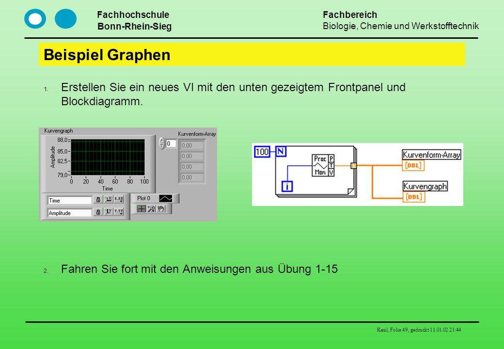 Fachhochschule Bonn-Rhein-Sieg Fachbereich Biologie, Chemie und Werkstofftechnik Kaul, Folie 49, gedruckt 11.01.02 21:44 Beispiel Graphen Erstellen Si