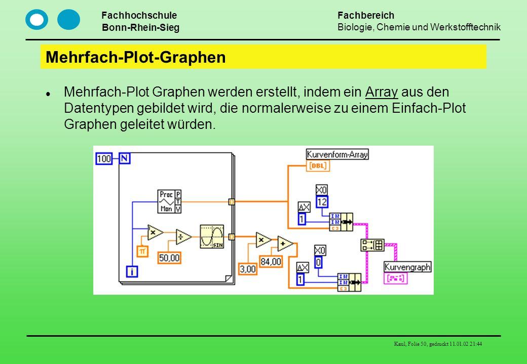Fachhochschule Bonn-Rhein-Sieg Fachbereich Biologie, Chemie und Werkstofftechnik Kaul, Folie 50, gedruckt 11.01.02 21:44 Mehrfach-Plot-Graphen Mehrfac