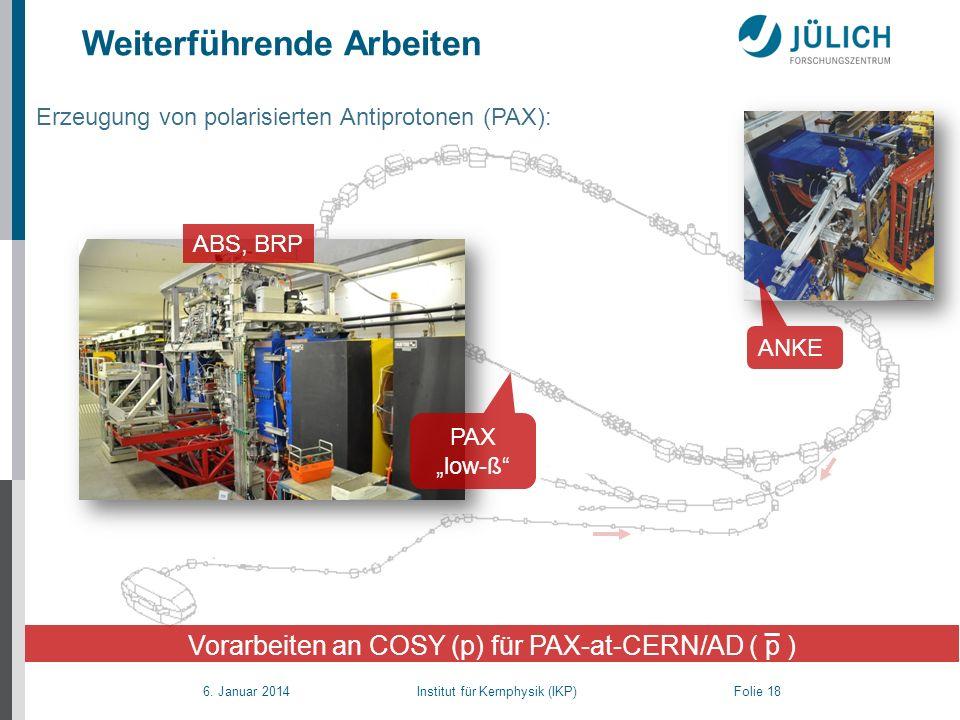 6. Januar 2014 Institut für Kernphysik (IKP) Folie 18 Weiterführende Arbeiten Vorarbeiten an COSY (p) für PAX-at-CERN/AD ( p ) ANKE ABS, BRP PAX low-ß