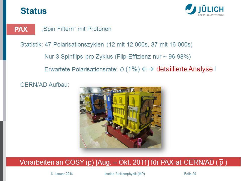6. Januar 2014 Institut für Kernphysik (IKP) Folie 20 Status Spin Filtern mit Protonen PAX Vorarbeiten an COSY (p) [Aug. – Okt. 2011] für PAX-at-CERN/