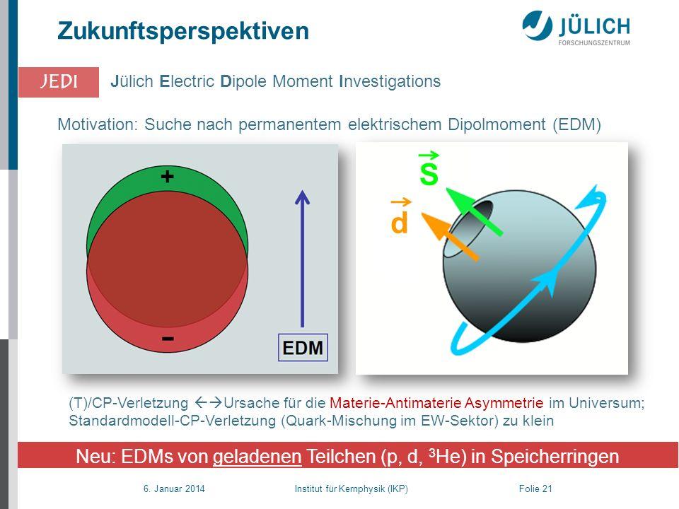 6. Januar 2014 Institut für Kernphysik (IKP) Folie 21 JEDI (T)/CP-Verletzung Ursache für die Materie-Antimaterie Asymmetrie im Universum; Standardmode