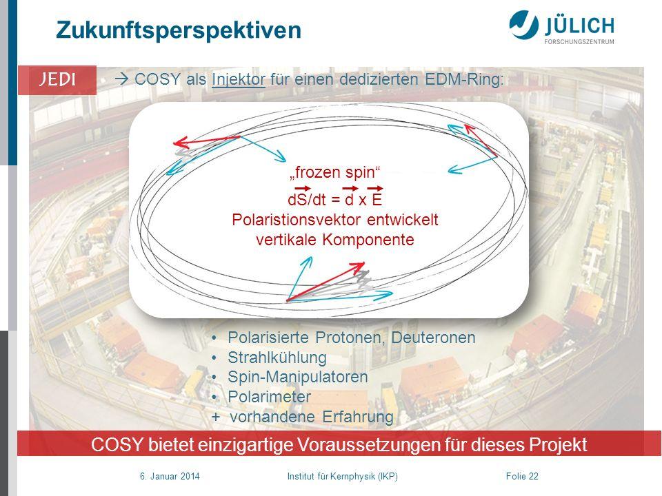 6. Januar 2014 Institut für Kernphysik (IKP) Folie 22 Zukunftsperspektiven COSY als Injektor für einen dedizierten EDM-Ring: Polarisierte Protonen, De