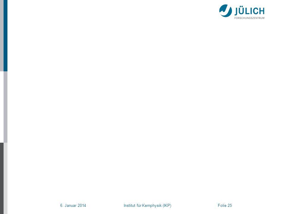 6. Januar 2014 Institut für Kernphysik (IKP) Folie 25 Wissenschaftlicher Output