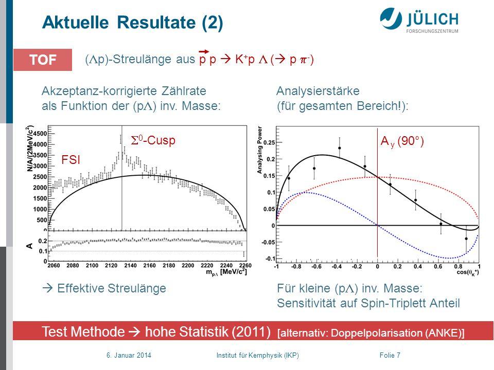 6. Januar 2014 Institut für Kernphysik (IKP) Folie 7 Aktuelle Resultate (2) ( p)-Streulänge aus p p K + p ( p - ) TOF Test Methode hohe Statistik (201