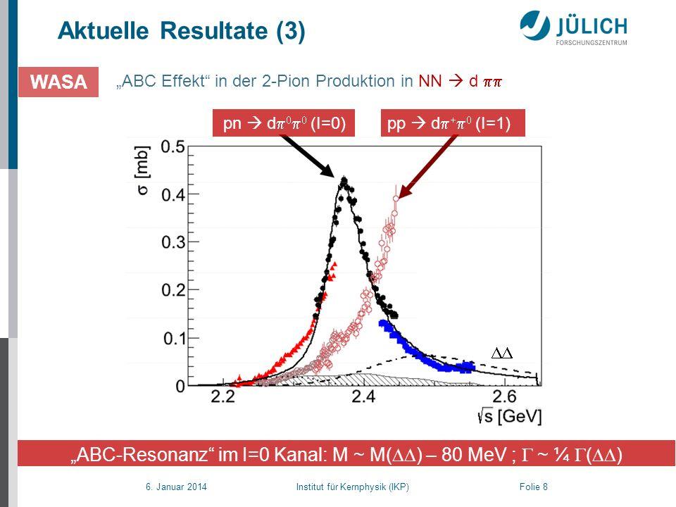 6. Januar 2014 Institut für Kernphysik (IKP) Folie 8 Aktuelle Resultate (3) ABC Effekt in der 2-Pion Produktion in NN d WASA ABC-Resonanz im I=0 Kanal