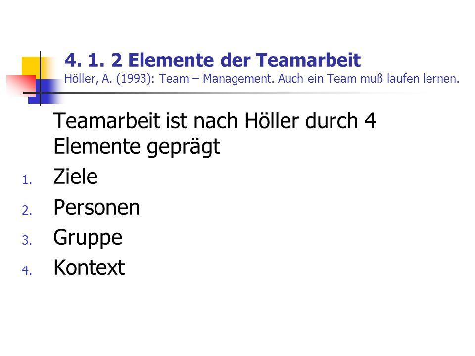 4. 1. 2 Elemente der Teamarbeit Höller, A. (1993): Team – Management. Auch ein Team muß laufen lernen. Teamarbeit ist nach Höller durch 4 Elemente gep