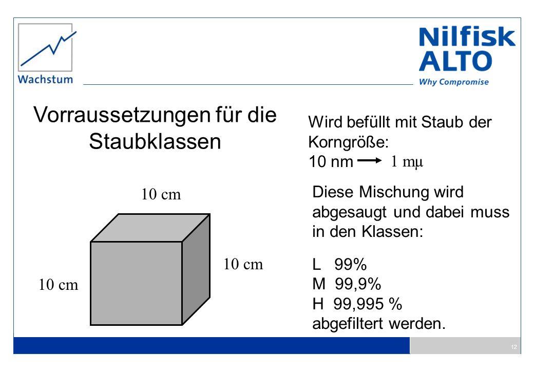 12 10 cm Wird befüllt mit Staub der Korngröße: 10 nm 1 mµ Diese Mischung wird abgesaugt und dabei muss in den Klassen: L 99% M 99,9% H 99,995 % abgefi