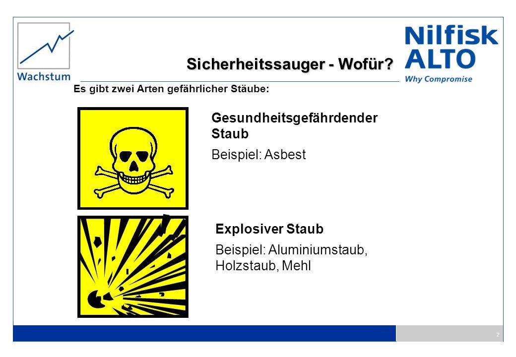 2 2 Gesundheitsgefährdender Staub Beispiel: Asbest Explosiver Staub Beispiel: Aluminiumstaub, Holzstaub, Mehl Es gibt zwei Arten gefährlicher Stäube: